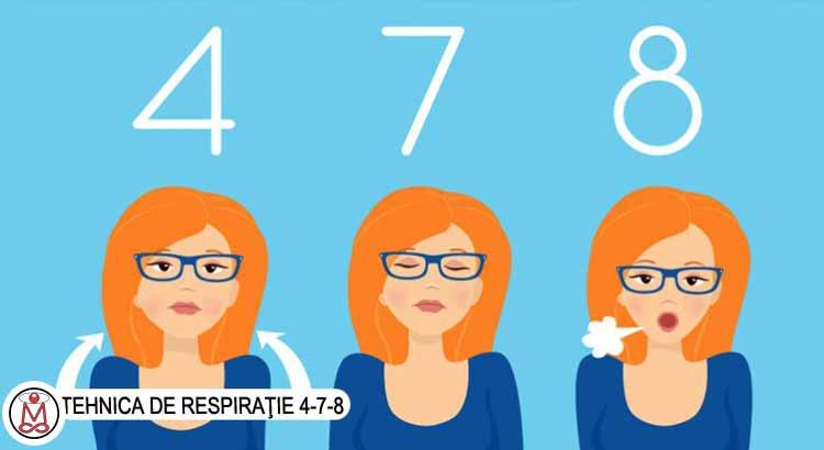 tehnica de respiratie 4-7-8